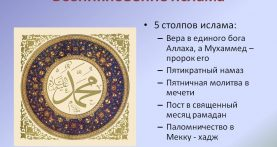 Столпы Ислама и их краткое объяснение.